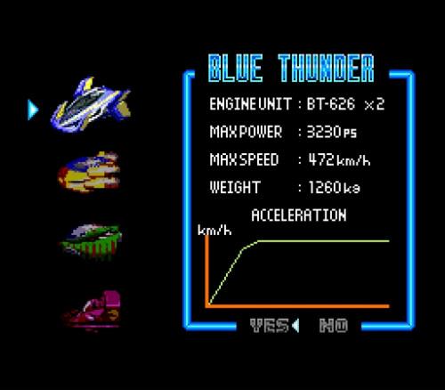 BS_F-Zero_2_Blue_Thunder.jpg